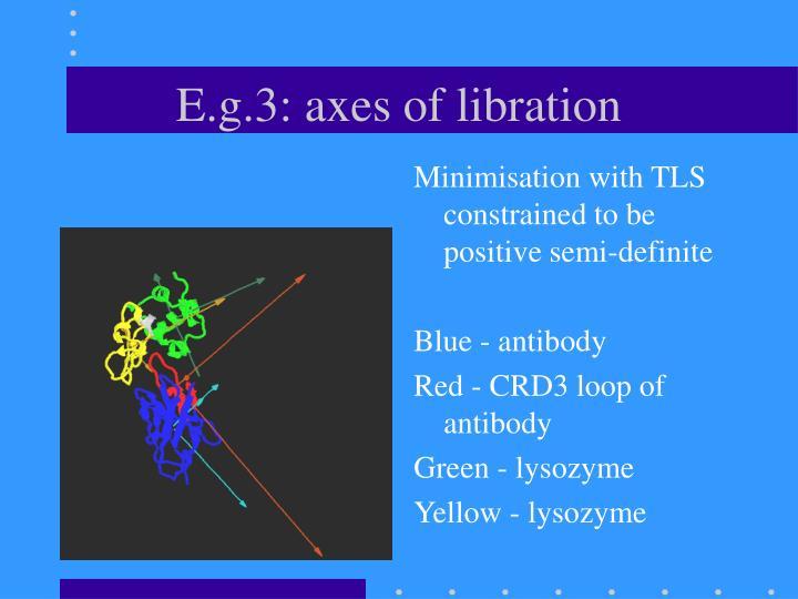 E.g.3: axes of libration