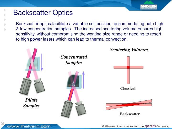Backscatter Optics