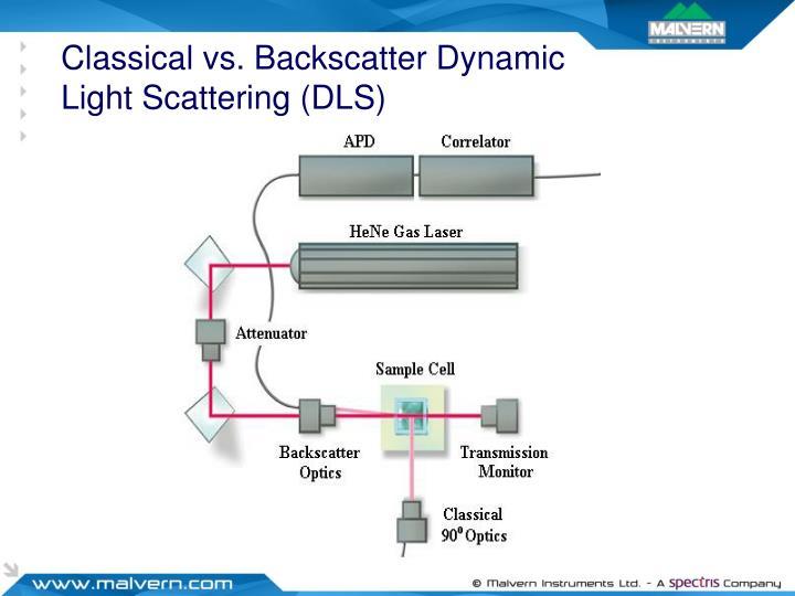 Classical vs. Backscatter Dynamic Light Scattering (DLS)
