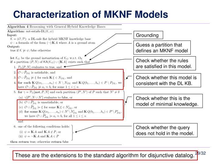 Characterization of MKNF Models