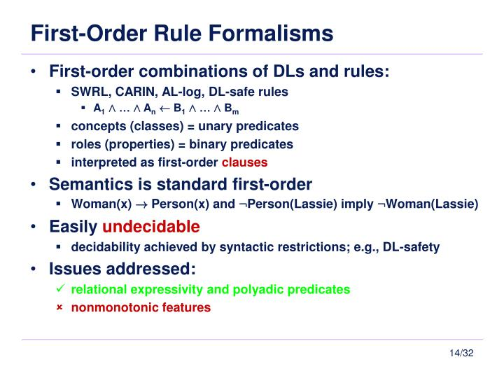 First-Order Rule Formalisms