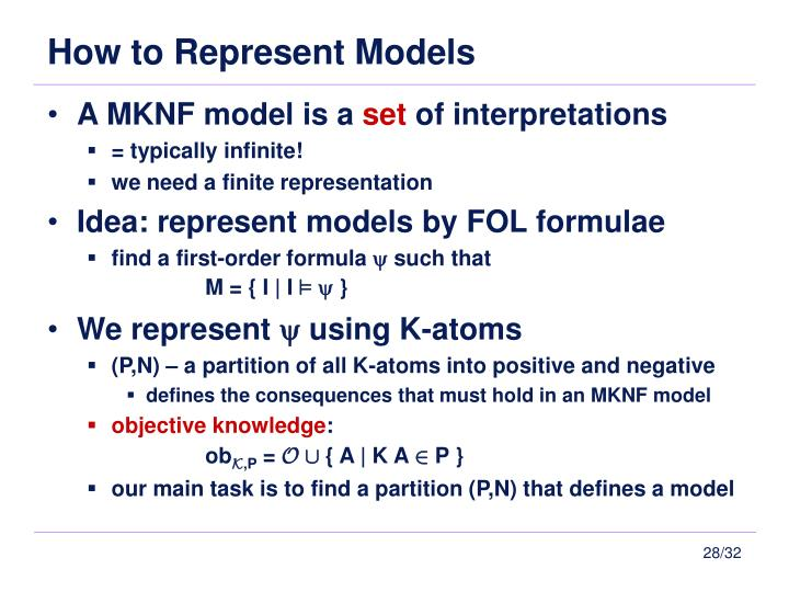 How to Represent Models