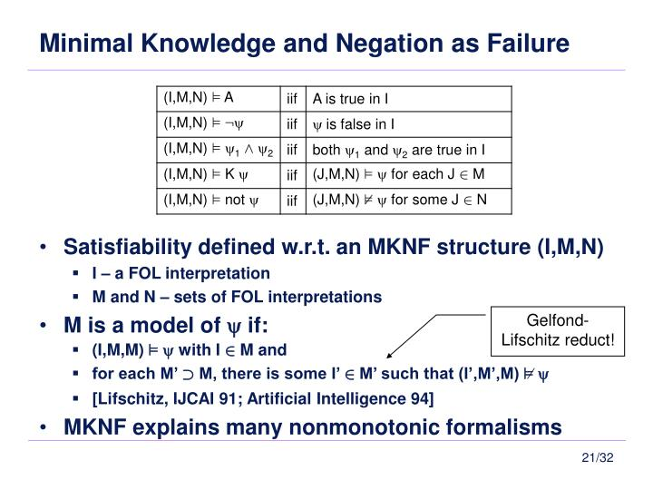 Minimal Knowledge and Negation as Failure