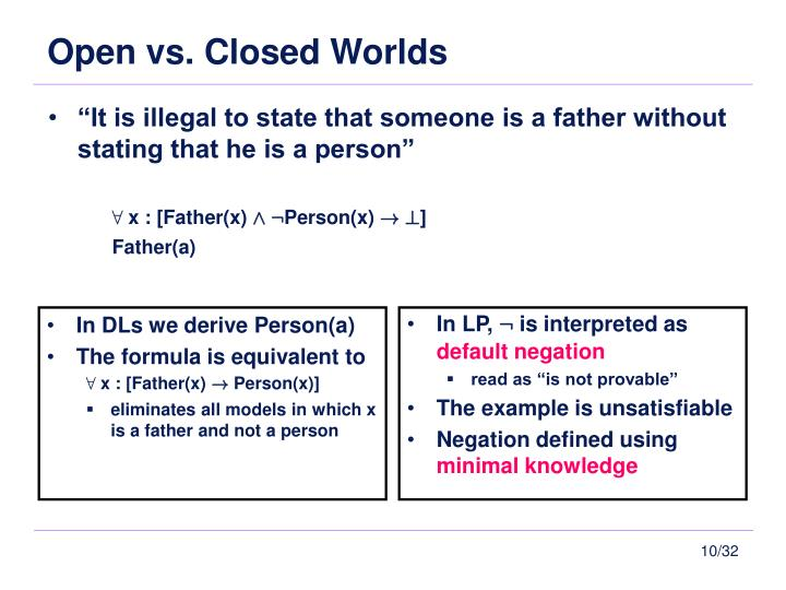 In DLs we derive Person(a)