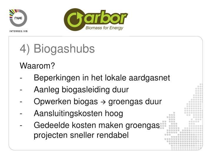 4) Biogashubs