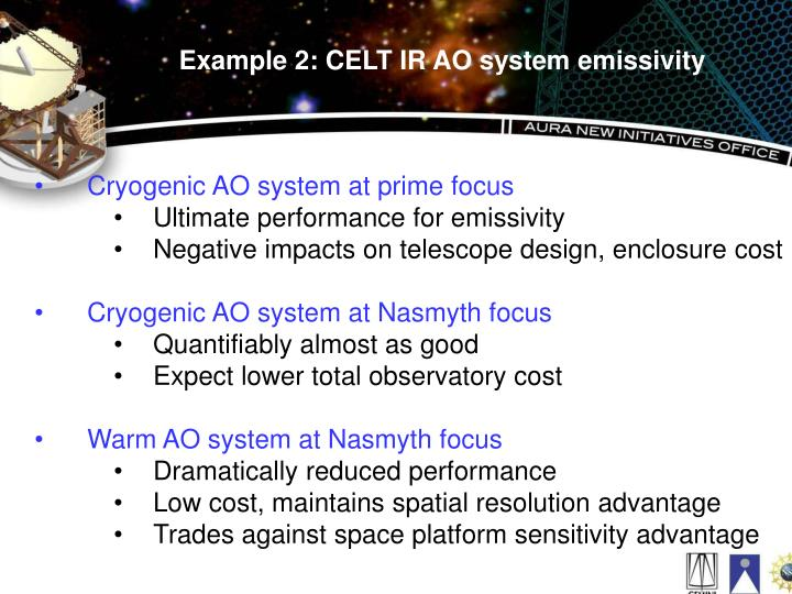 Example 2: CELT IR AO system emissivity