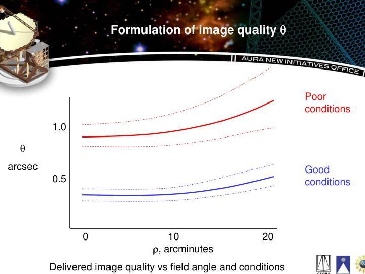 Formulation of image quality