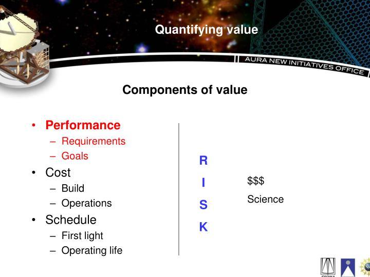 Quantifying value