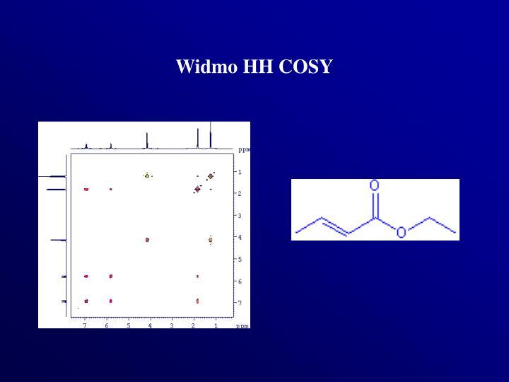 Widmo HH COSY