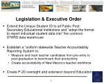 legislation executive order