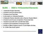 slds dqc s 10 essential elements