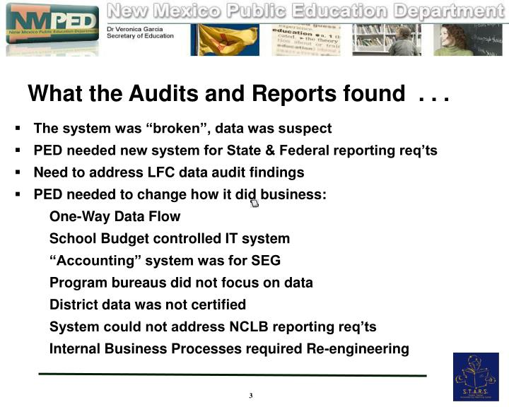 What the Audits and Reports found  . . .