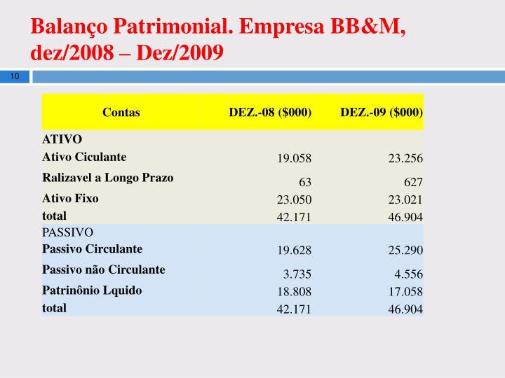 Balanço Patrimonial. Empresa BB&M, dez/2008 – Dez/2009