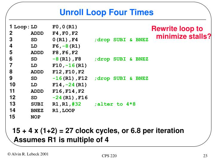 Unroll Loop Four Times