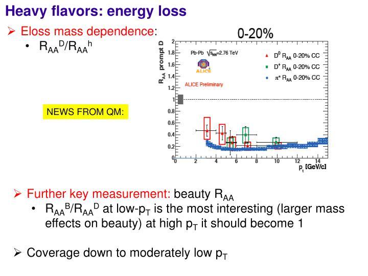 Heavy flavors: energy loss