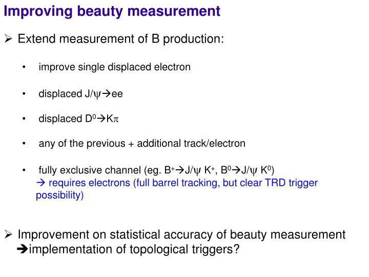 Improving beauty measurement