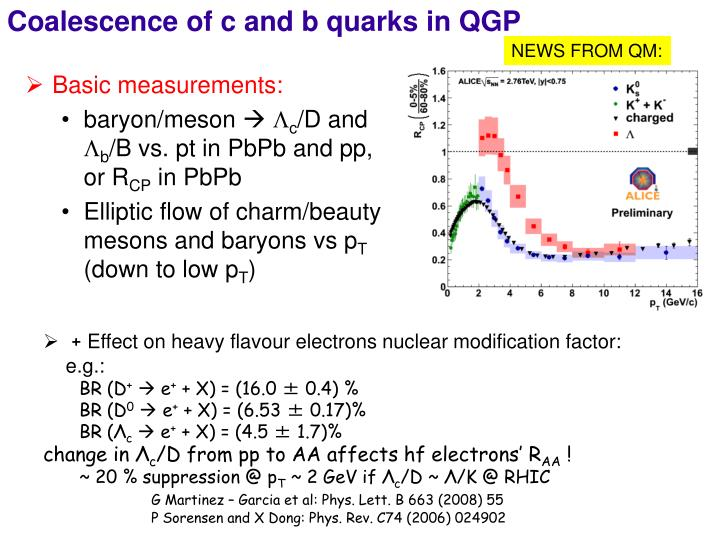 Coalescence of c and b quarks in QGP