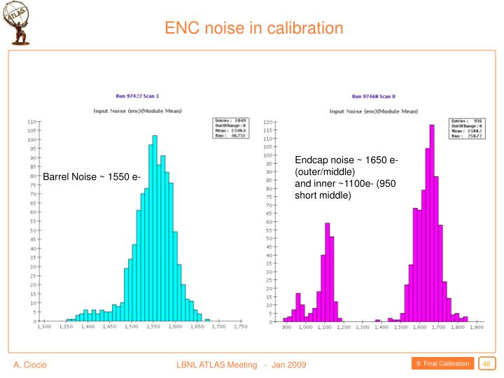 ENC noise in calibration