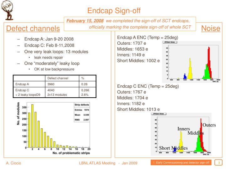 Endcap A: Jan 9-20 2008