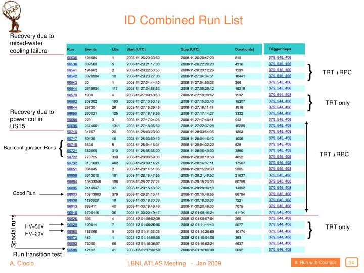 ID Combined Run List