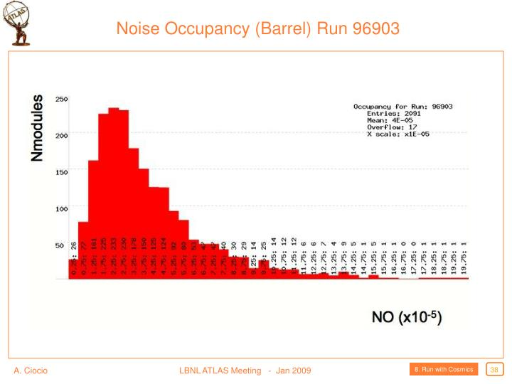 Noise Occupancy (Barrel) Run 96903