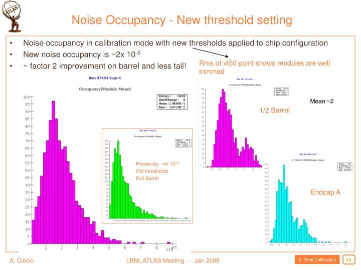 Noise Occupancy - New threshold setting