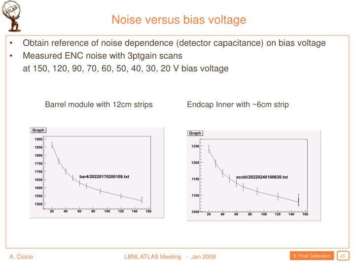 Noise versus bias voltage