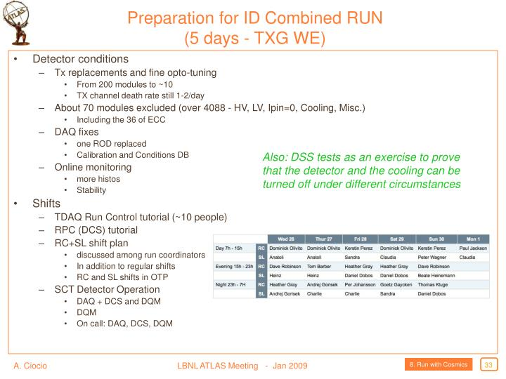 Preparation for ID Combined RUN