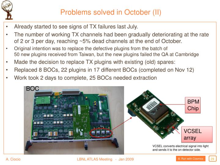 Problems solved in October (II)