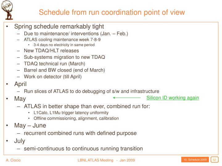 Schedule from run coordination point of view