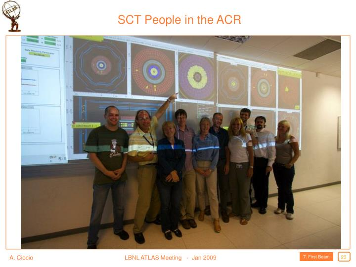 SCT People in the ACR