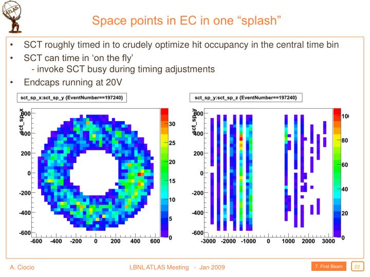 "Space points in EC in one ""splash"""