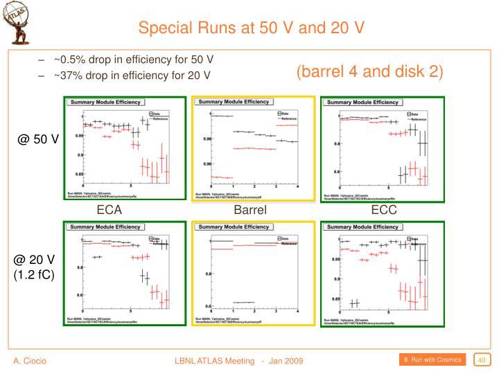 Special Runs at 50 V and 20 V