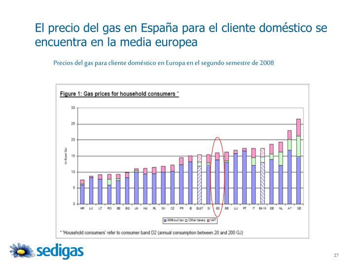 Precios del gas para cliente doméstico en Europa en el segundo semestre de 2008