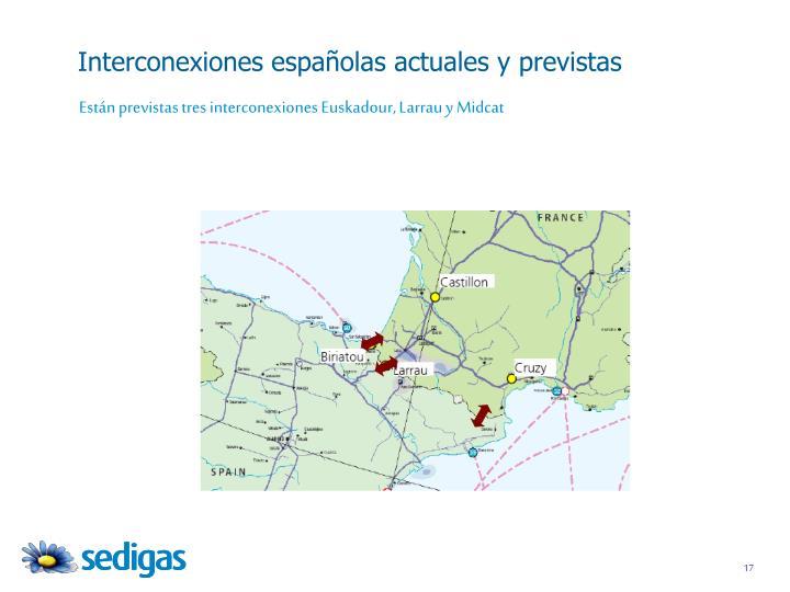 Interconexiones españolas actuales y previstas