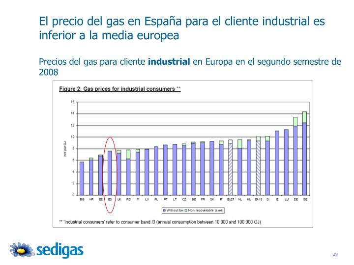 El precio del gas en España para el cliente industrial es inferior a la media europea