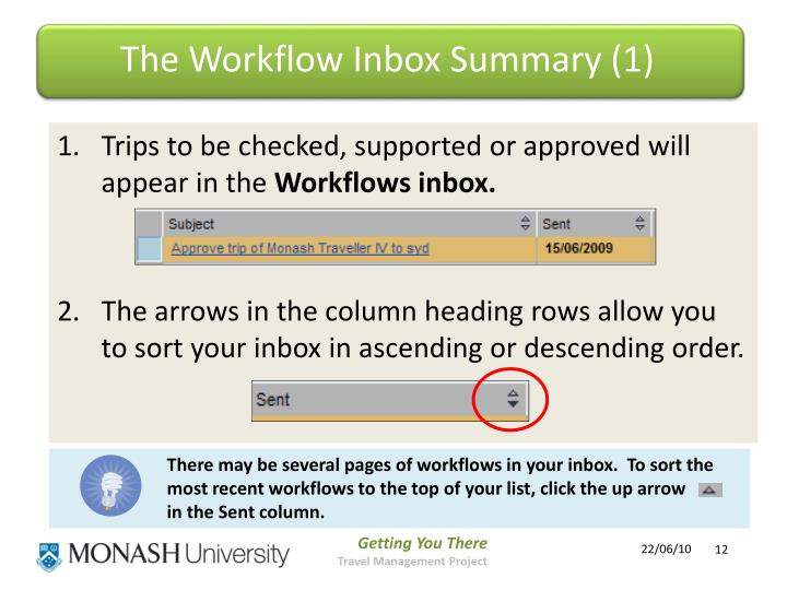 The Workflow Inbox Summary (1)