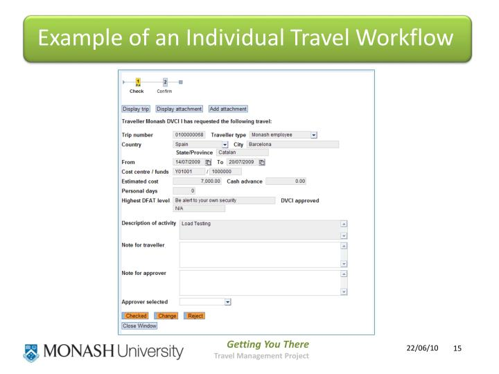 Example of an Individual Travel Workflow