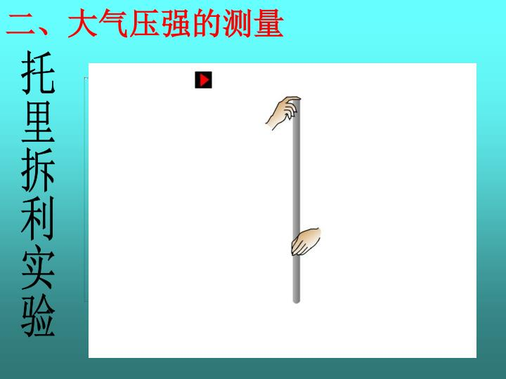 二、大气压强的测量