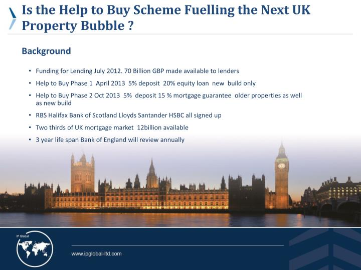 Is the Help to Buy Scheme Fuelling the Next UK Property Bubble ?
