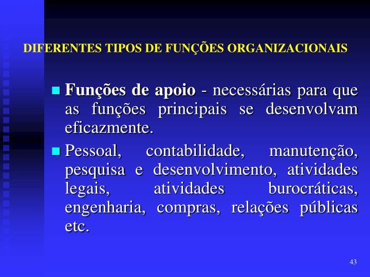 DIFERENTES TIPOS DE FUNÇÕES ORGANIZACIONAIS