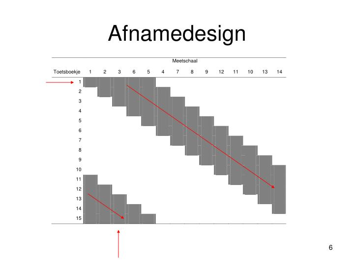 Afnamedesign