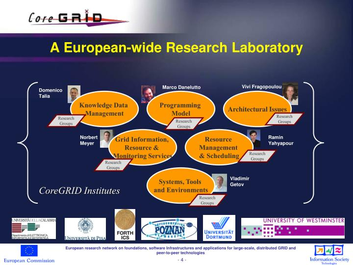 A European-wide Research Laboratory