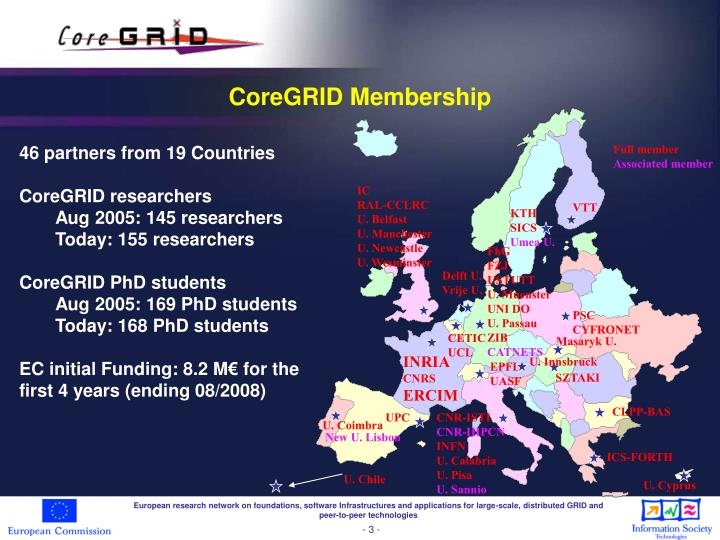 CoreGRID Membership