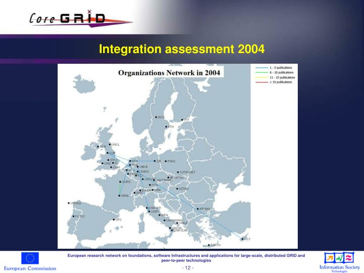 Integration assessment 2004