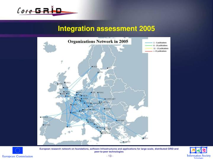 Integration assessment 2005