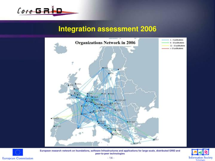 Integration assessment 2006