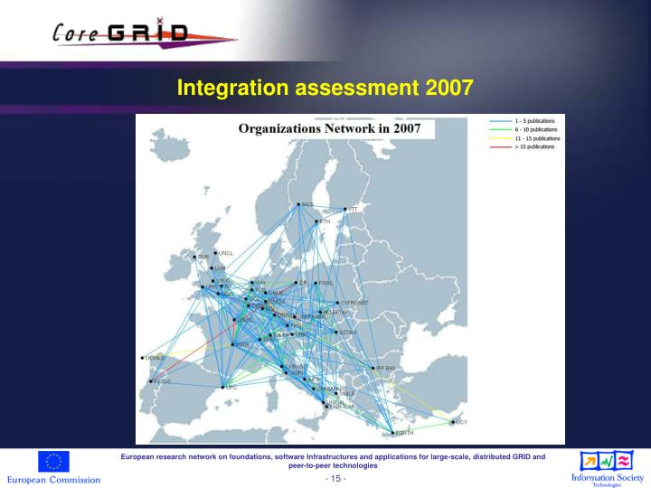 Integration assessment 2007