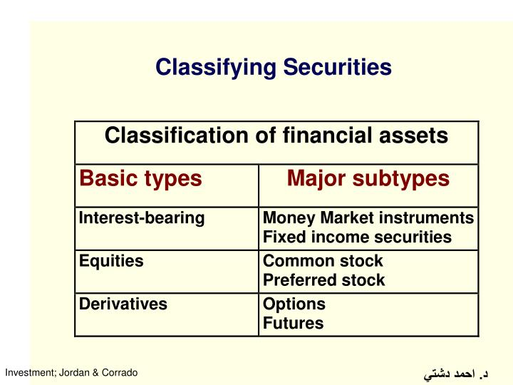 Classifying securities