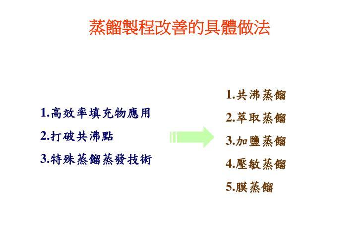 蒸餾製程改善的具體做法